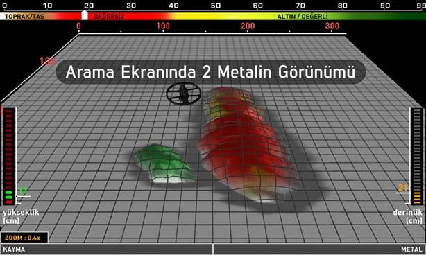 Gömülü Metaller 3