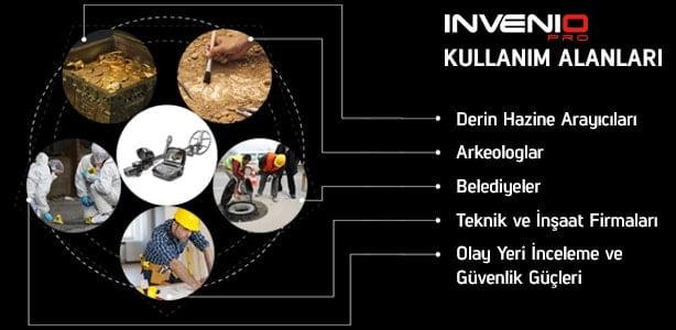 Invenio Pro Kullanım Alanları